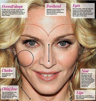 herzförmige Gesicht Frauen
