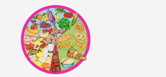 Harnsäure-Diät - Wie funktioniert es Hilfe Ihr Gout entgegenzutreten? Foto