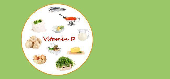 D3-Mangel Vitamin - was ist es, Ursachen, Symptome, Krankheiten und Behandlungen Foto
