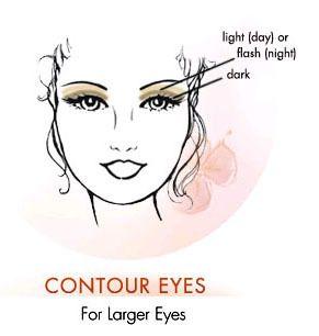 verbessern große Augen Make-up